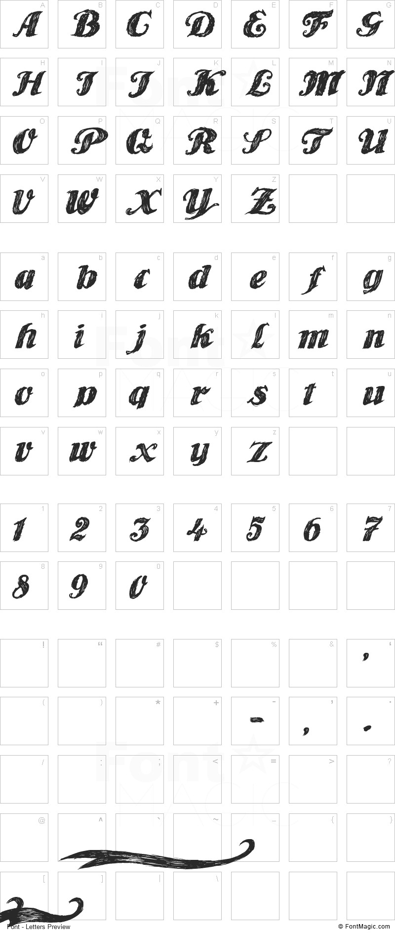 Player One Font - All Latters Preview Chart