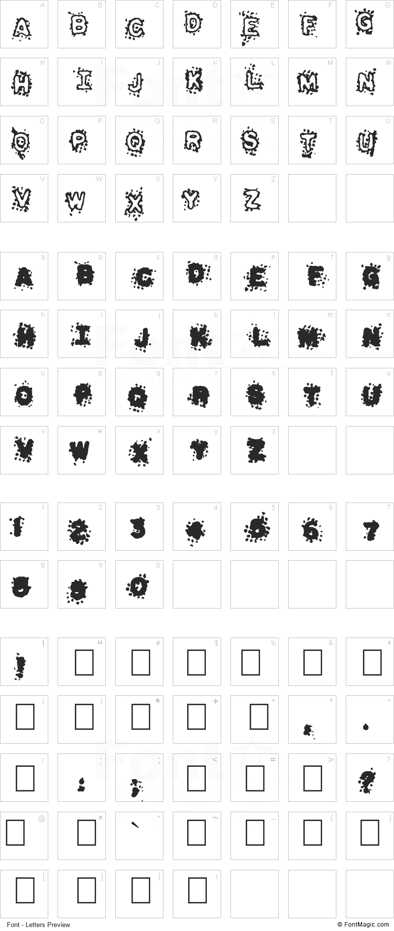 Pulpatone Font - All Latters Preview Chart