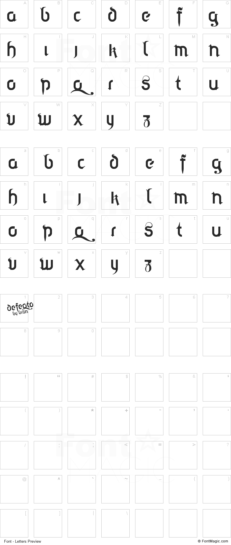 Defeqto Font - All Latters Preview Chart