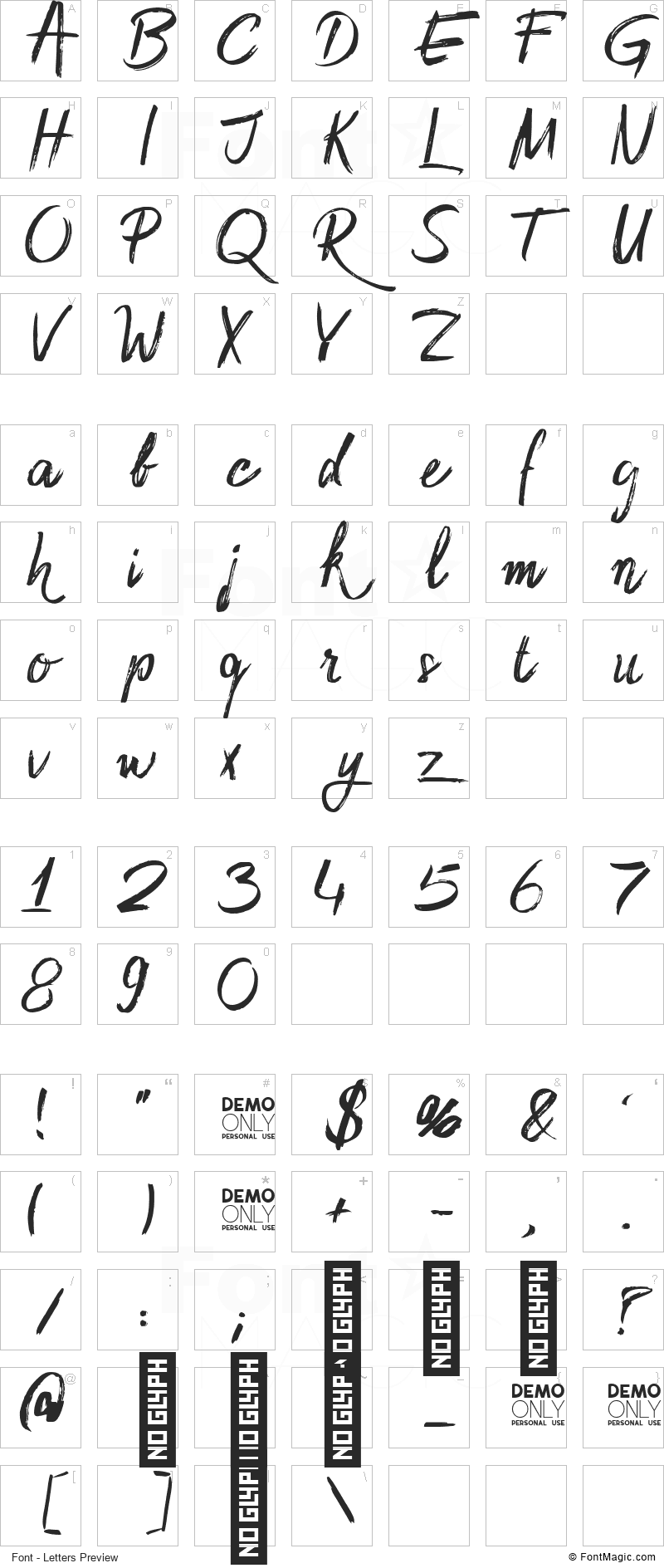 Sidney Font - All Latters Preview Chart