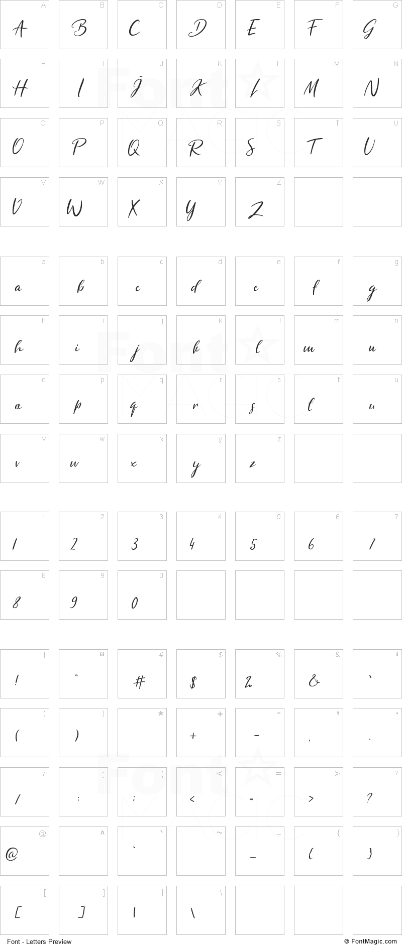 South Font - All Latters Preview Chart