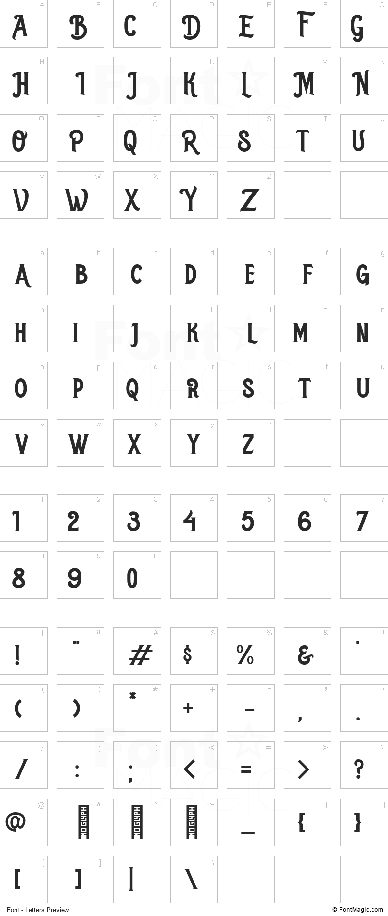 Robusta Font - All Latters Preview Chart