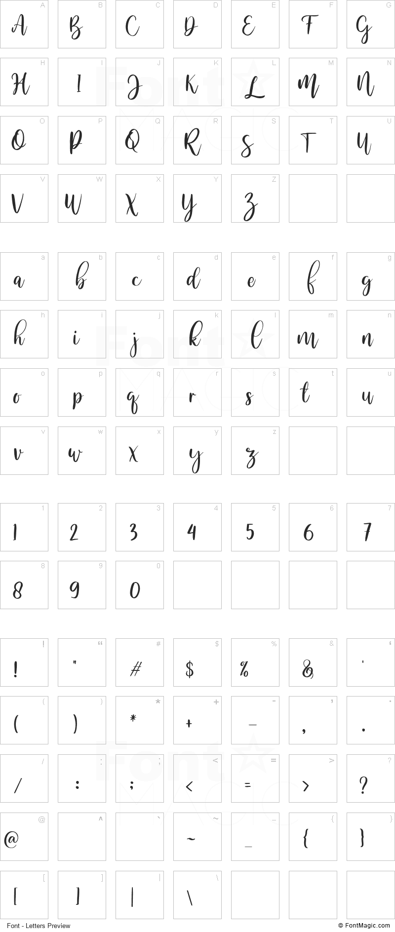 Melloner Font - All Latters Preview Chart