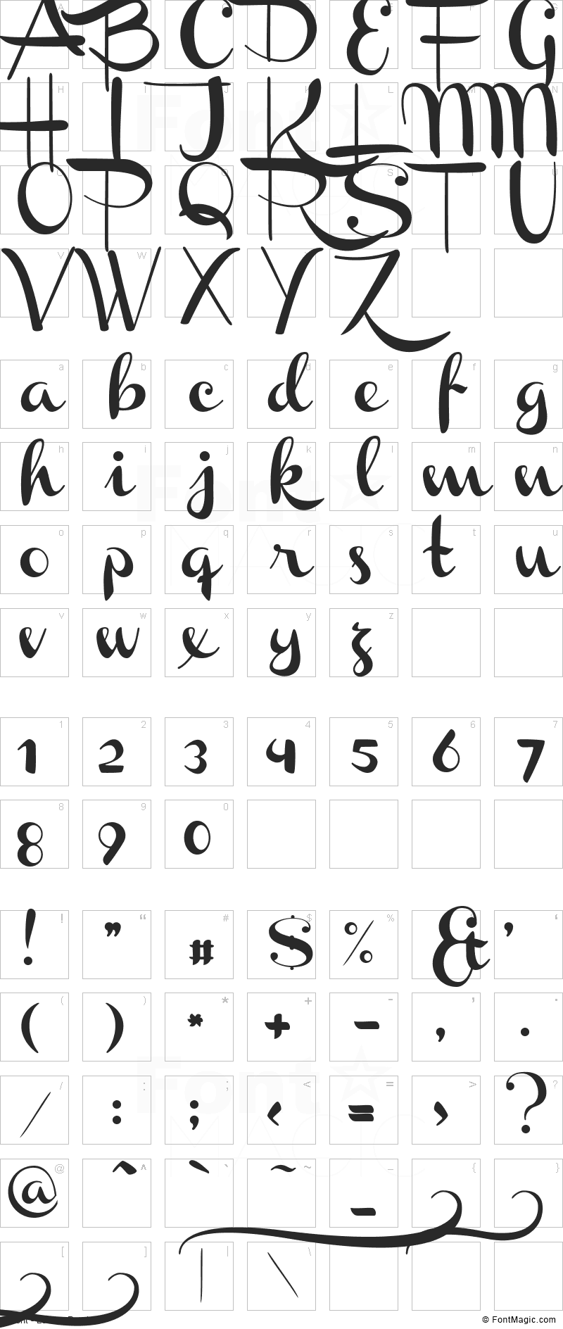 Channel Font - All Latters Preview Chart