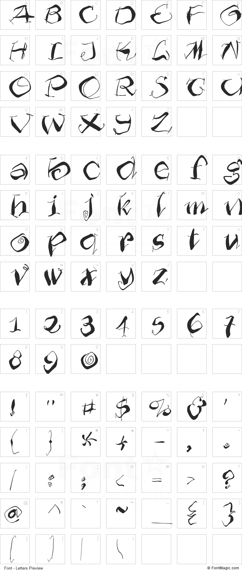 Furioso Font - All Latters Preview Chart