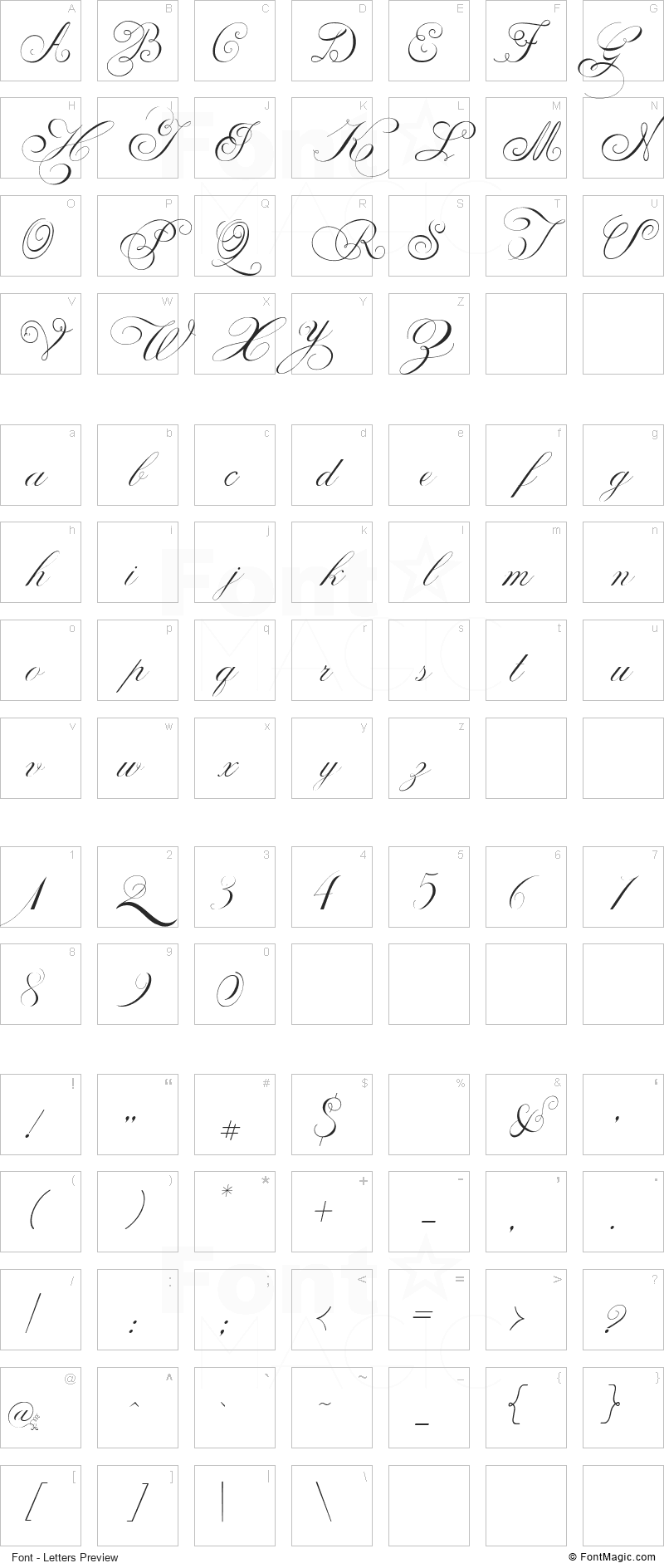 Penabico Font - All Latters Preview Chart