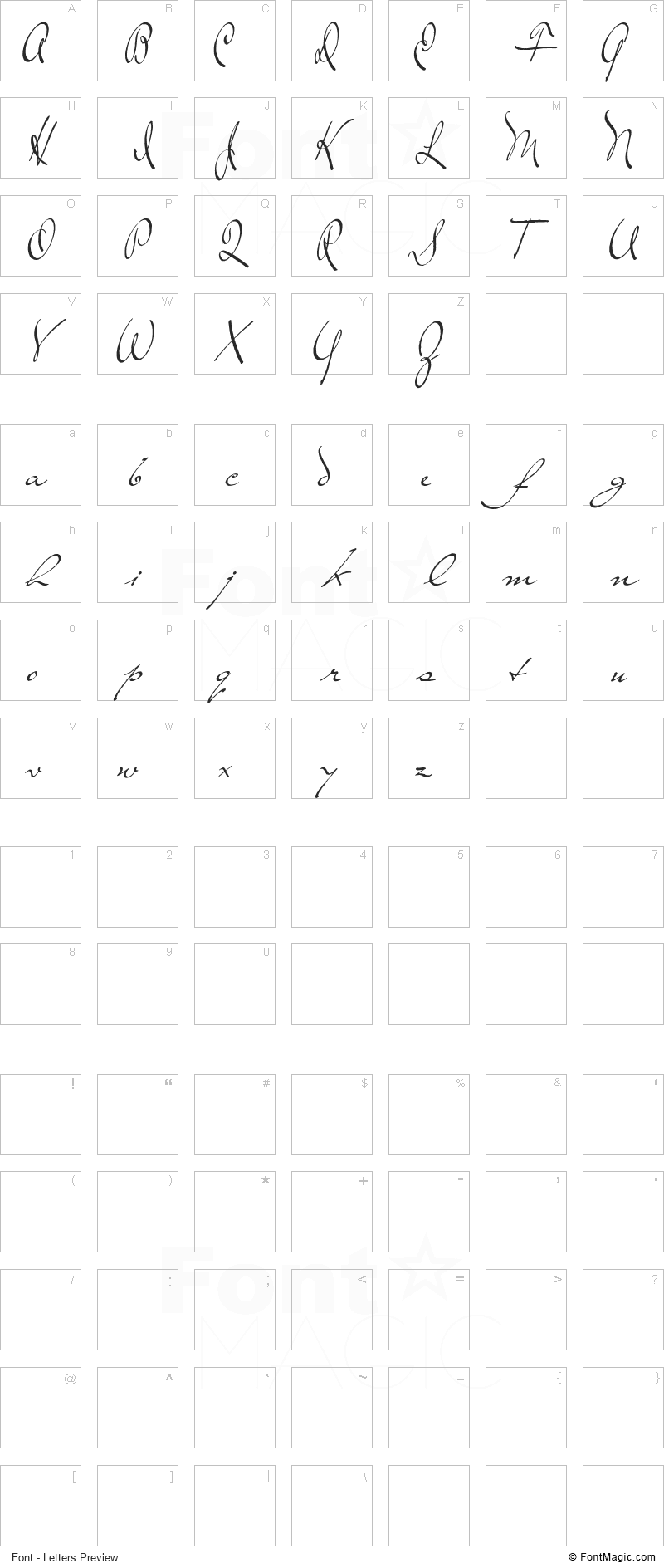 The Loyalist Font - All Latters Preview Chart