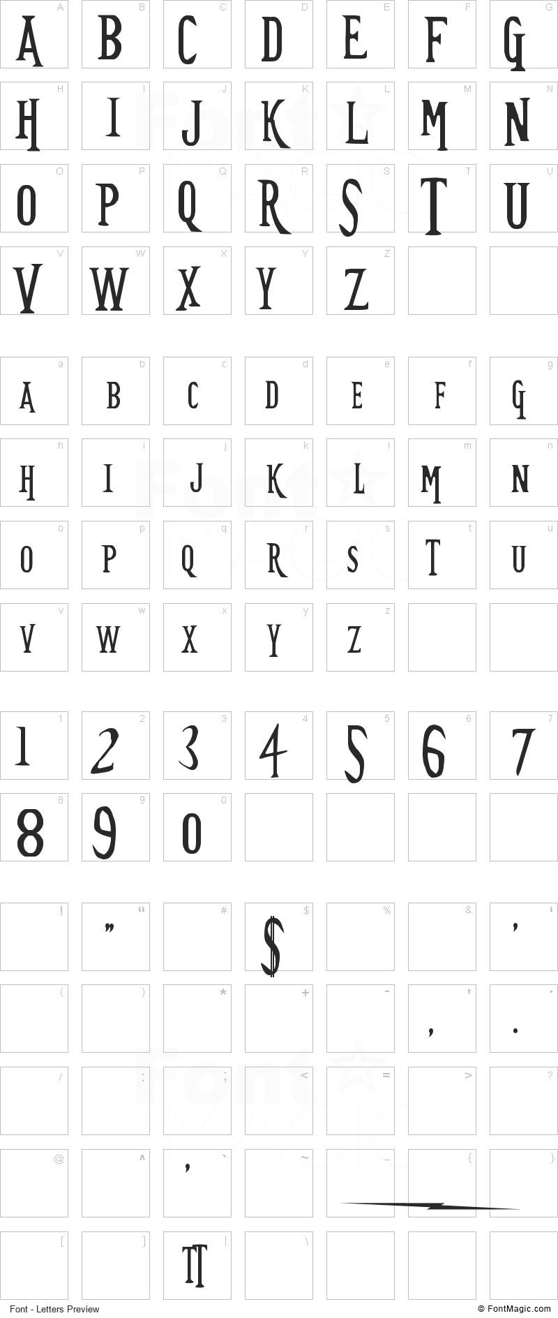 Future TimeSplitters Font - All Latters Preview Chart