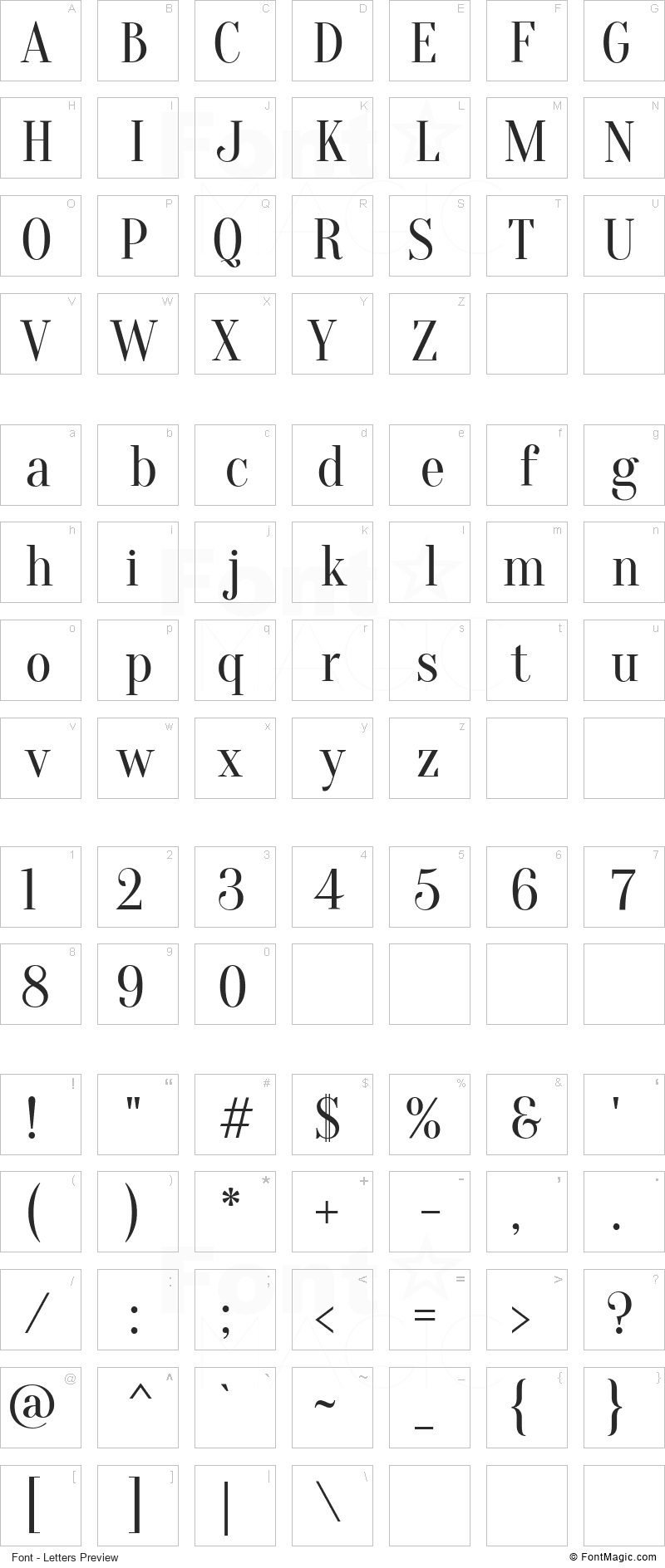 Oranienbaum Font - All Latters Preview Chart