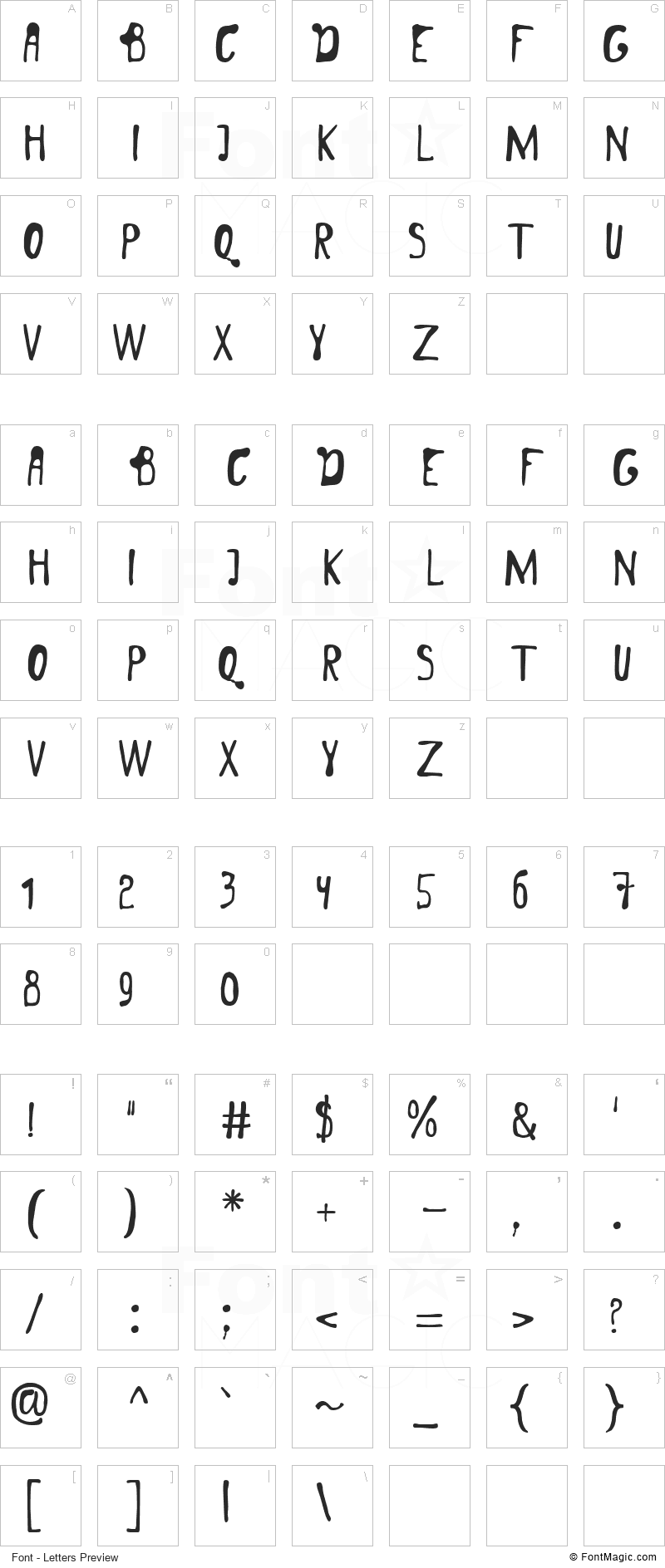 London Font - All Latters Preview Chart