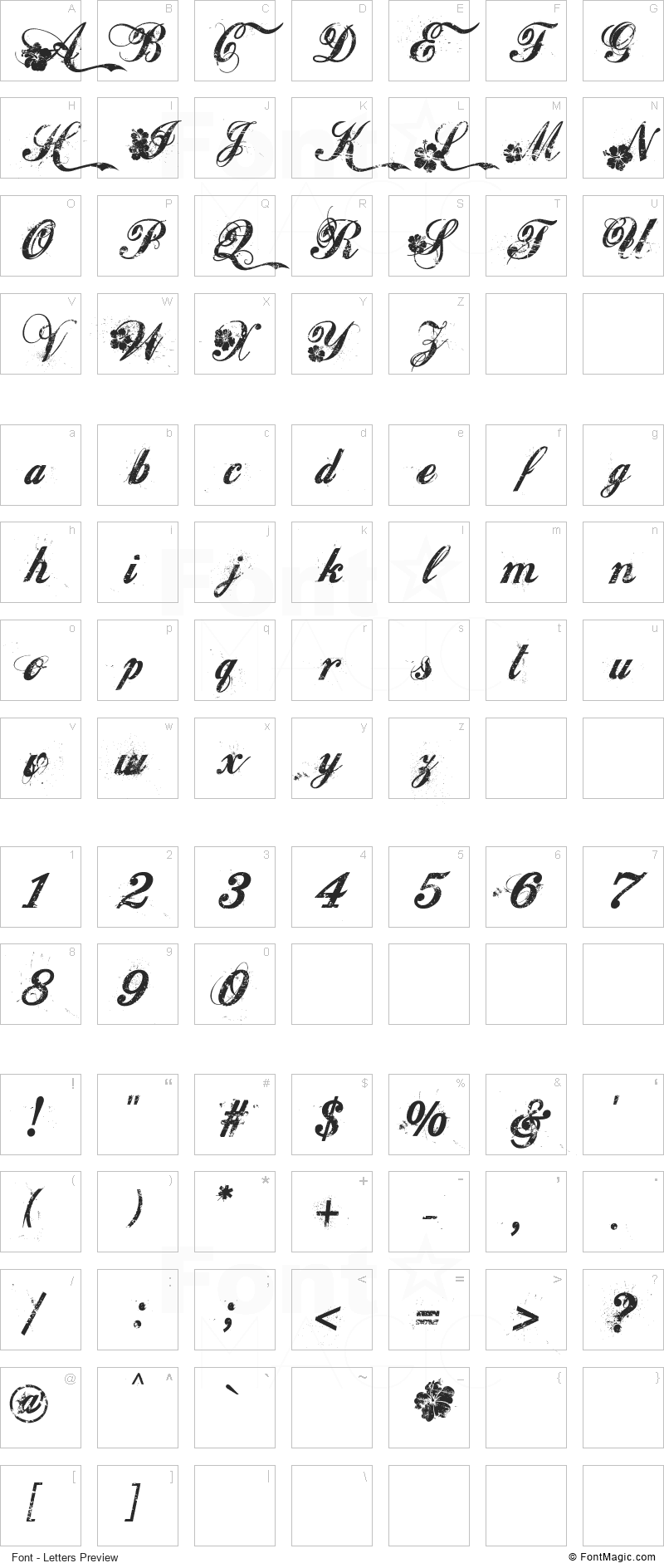 Hawaii Lover Font - All Latters Preview Chart